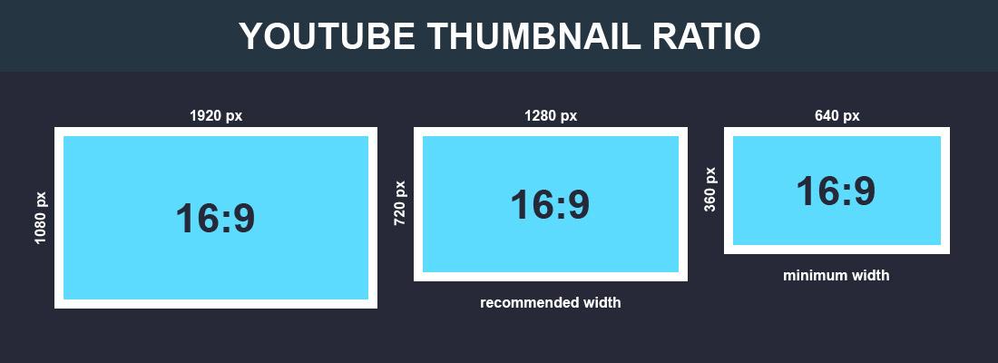 YouTube Thumbnail Ratio