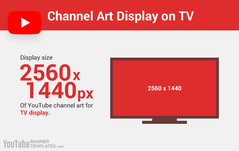 YouTube Banner Size Display for TV