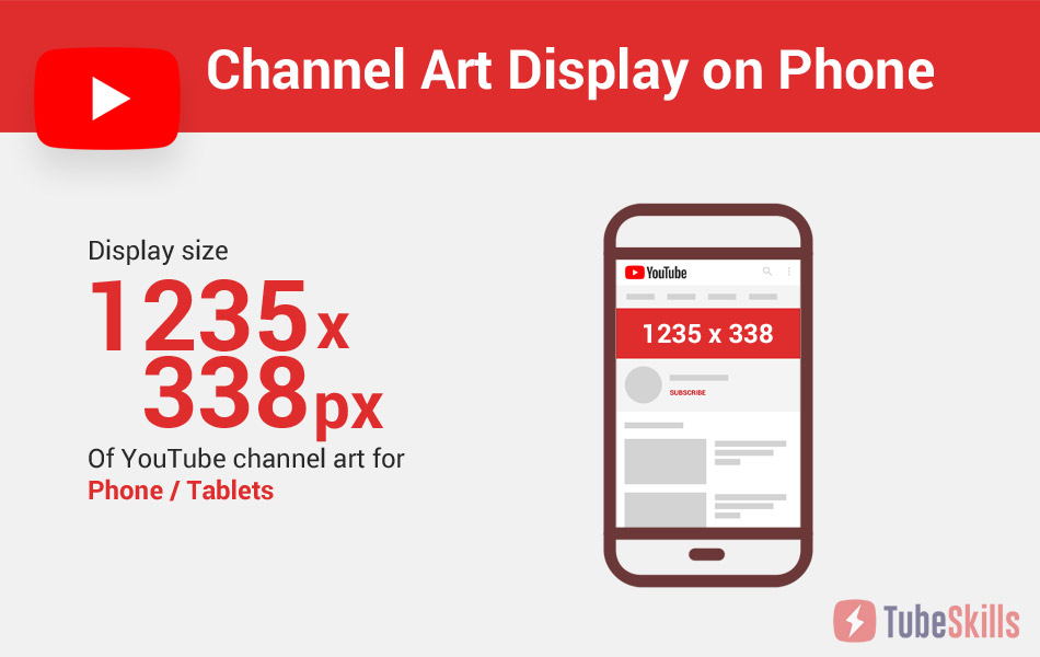 Banner Image Display on Phone & Tablets