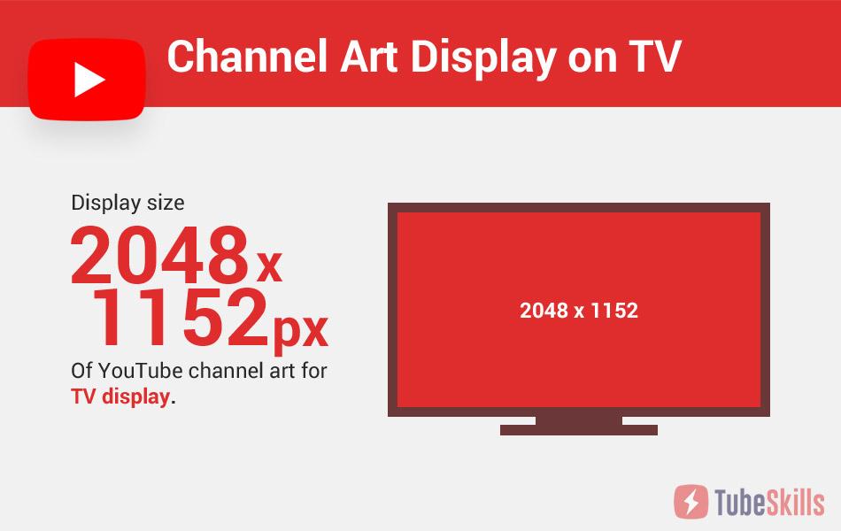 YouTube Banner Image Display on TV